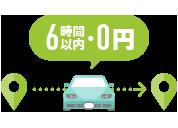 6時間以内の予約・利用の場合 距離料金は0円