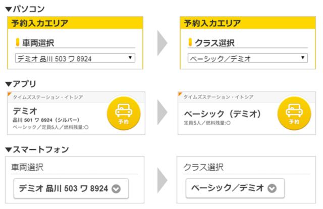予約登録時の車種の表記方法