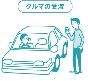 車の受け渡し